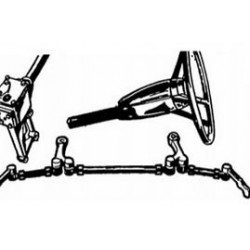 Steering